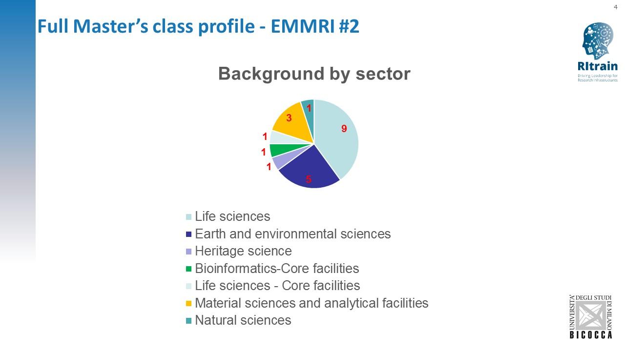 class-profile-emmri-2